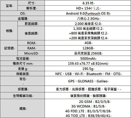 手機,vivo,vivo Y17,台灣大哥大,手機0元