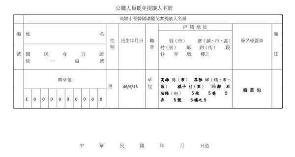 高雄市長,韓國瑜,罷免,連署書,提議 圖/翻攝自韓國瑜市長罷免連線臉書