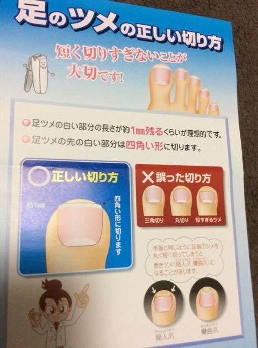 日本皮膚科診所分享一張剪腳指甲的教學照片,只要掌握2大原則就能防止指甲長進肉裡「凍甲(台語)」。(圖/翻攝自推特よこから)