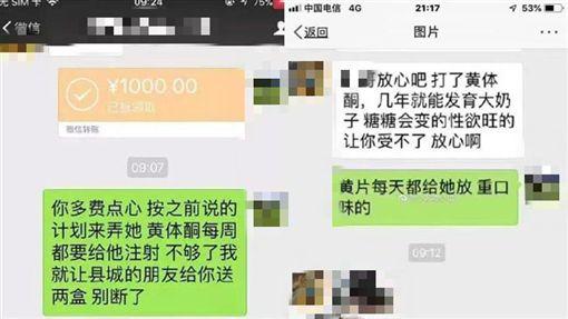 噁!中國孤兒院提供性服務 施打荷爾蒙讓女童「快速長大」圖/翻攝自微博