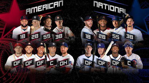 ▲美國職棒明星賽先發名單公布。(圖/取自大聯盟官網特)