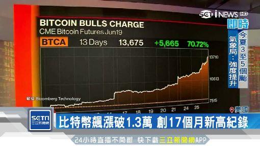 比特幣股價暴動!10分鐘狂跌破5萬