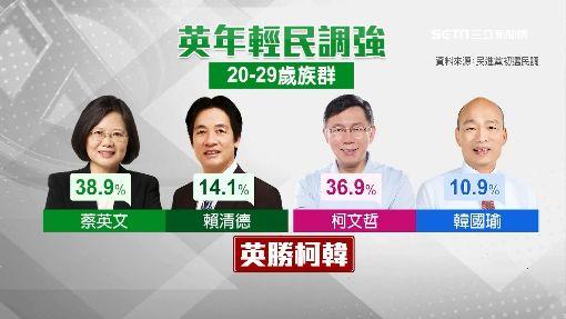 為「辣台妹」參與政治 民進黨線上入黨激增