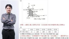 獨/指考數學科:超強考前大補帖在這 指考數學,蔣承翰
