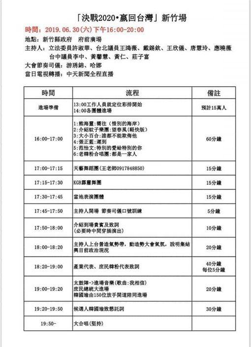 韓國瑜新竹場造勢流程。圖/主辦單位提供