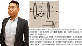 獨/指考物理科:超強考前大補帖在這 指考物理,黃邦