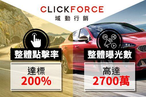 韓產汽車品牌KIA,面臨到一大挑戰是消費者對品牌熟悉度不高及原有競爭者深耕已久,且2300萬人中自有汽車族僅佔33%,汽車品牌眾多選擇。跳脫以往行銷模式,希望能擴展品牌的觸及人數,增加能見度,因此找到域動行銷,期待透過數據行銷能真正打中33%的人群。