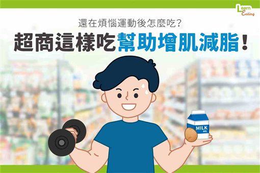 運動,飲食,好食課,營養師,楊哲雄,便利商店,增肌,減脂 ID-1996733