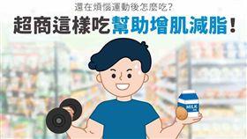 運動,飲食,好食課,營養師,楊哲雄,便利商店,增肌,減脂