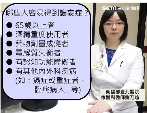 台北醫院,家醫科,劉乃瑄,譫妄症