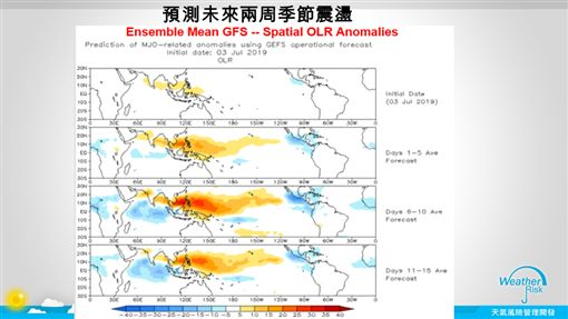 隨著梅雨季進入尾聲,7月的颱風活躍季即將到來!對此,氣象專家賈新興計算颱風活躍期,指標顯示7/24日至8/1日有利颱風生成的標準,而8/1日後指標更持續增加。(圖/翻攝自賈新興臉書)