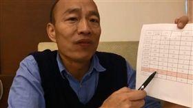韓國瑜,登革熱(圖/翻攝韓國瑜臉書)