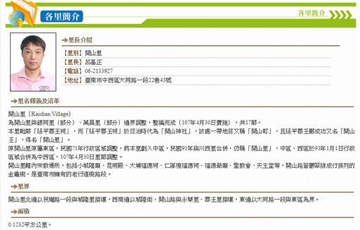 開山里(圖/翻攝自台南市中西區公所官網)