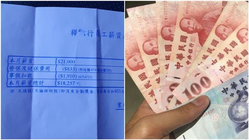 低薪悲歌!台東人PO月薪「不到2萬」 網嚇:這要怎麼活