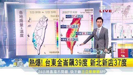 氣象,中央氣象局,西南氣流,氣溫,降雨,變天