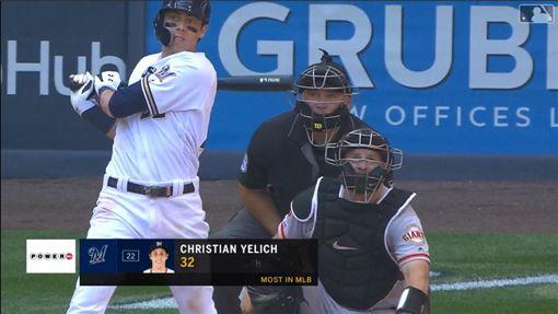 ▲葉立奇(Christian Yelich)敲出本季第32轟,獨居大聯盟全壘打王。(圖/翻攝自MLB官網)