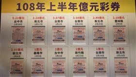 ▲台彩總經理蔡國基公布上半年12張億元頭獎彩券。
