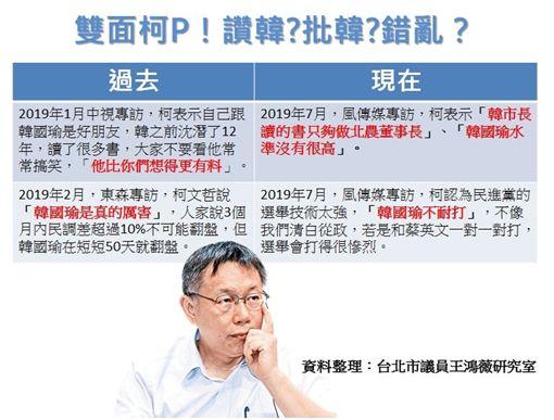 王鴻薇批柯文哲要選舉就變臉 圖/翻攝自王鴻薇臉書