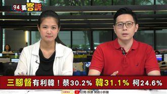 獨/王浩宇:台灣最大黨是討厭國瑜黨