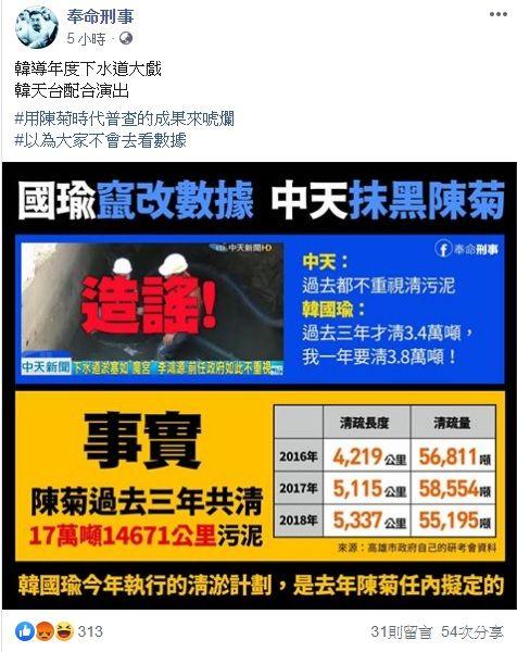 圖/翻攝自臉書「奉命刑事」