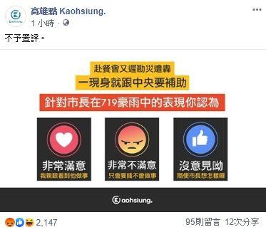高雄點臉書票選719韓國瑜表現,臉書