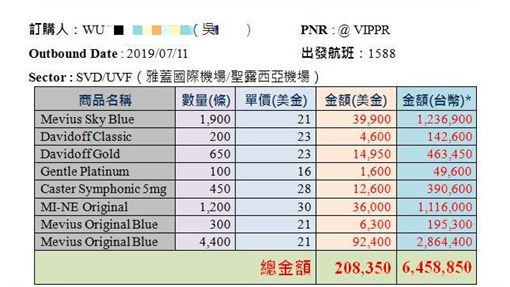 陪同蔡英文出訪 黃國昌爆:國安局官員走私9200條菸!圖/翻攝自黃國昌臉書