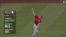 ▲楚奧特(Mike Trout)外野98英哩速球長傳本壘。(圖/翻攝自MLB官網)