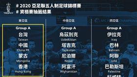 五人制足球賽分組(圖/翻攝臉書專頁「Trophy Network 拓飛文化」)