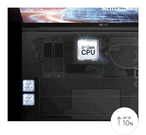 筆電,LG gram,17吋筆電,台灣LG電子,Intel Core i7處理器,LG