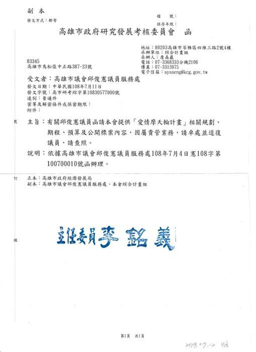 韓國瑜,邱俊憲,警世碗,摩天輪,愛河,跳票
