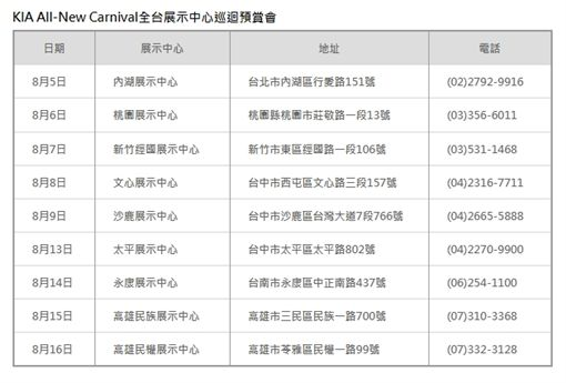 ▲KIA Carnival(圖/翻攝網路)