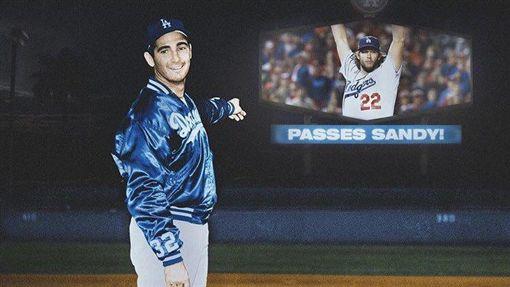 ▲柯蕭(Clayton Kershaw)投出生涯第2397次三振,超越名將考費克斯(Sandy Koufax)。(圖/翻攝自推特)