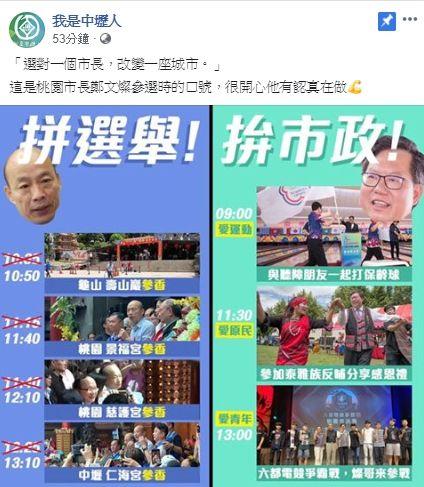 都在桃園跑攤!一張圖揭韓國瑜、鄭文燦差異,臉書