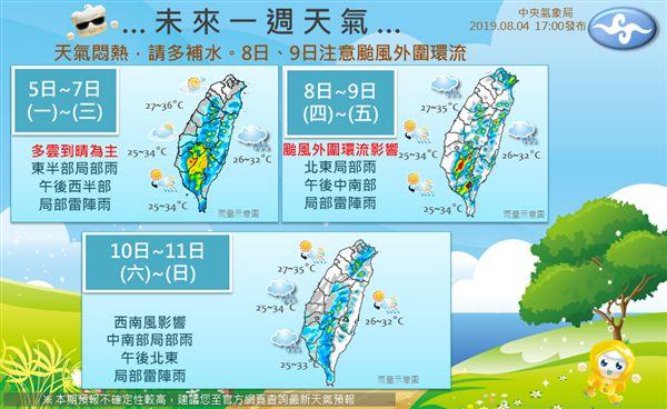 輕度颱風,利奇馬,颱風,范斯高,天氣,氣象局,一周天氣
