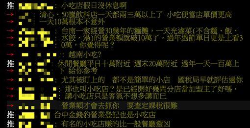 小吃店年營業額3000萬?/PTT