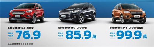 ▲Ford八月購車優惠方案(圖/Ford提供)