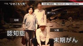 日本,啃老,30年,大學,求職,餓死。(圖/翻攝自臉書)