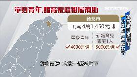 (側)租屋補四千1800
