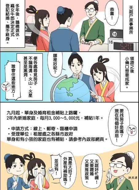 陳其邁發文婚育租金補貼政策