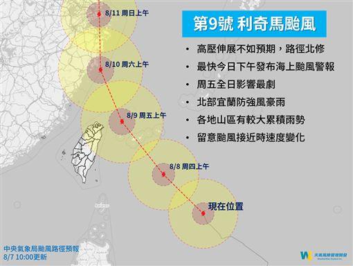 利奇馬颱風,利奇馬,颱風,天氣風險,台灣颱風論壇|天氣特急