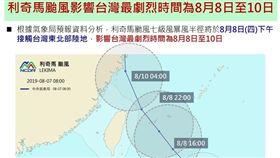 國家災害防救科技中心,中颱,利奇馬,氣象局,致災