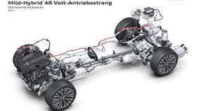 ▲The new Audi A8全車系搭載48V輕型複合動力系統。(圖/翻攝網站)