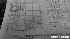 ▲Lamigo因颱風晚到花蓮球場,總教練洪一中尚未到場,攻守名單由守備教練蔡昱詳簽字。(圖/記者蕭保祥攝影)