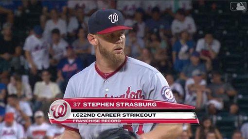 ▲史特拉斯堡(Stephen Strasburg)投出第1622K,成為國民隊史第1人。(圖/翻攝自MLB官網)