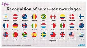聯合國,推特,婦女組織,外交部,中國(圖/翻攝自UN推特)