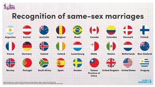 聯合國,中國台灣,同婚合法,推特發文,聯合國婦女權能署(圖/UN推特)