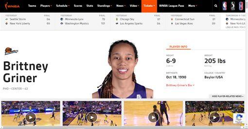 WNBA,女籃,打架,驅逐出場,衝突