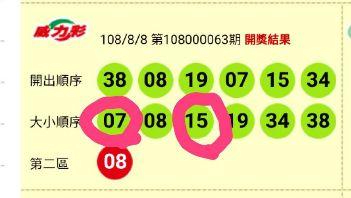 ▲上一期威力彩開出「地震牌」與「鬼月牌」。(圖/取自台灣彩券)