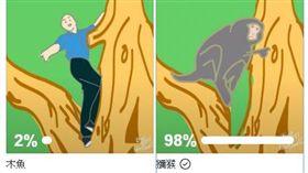 誰有資格擔任高雄市長?韓國瑜慘輸獼猴