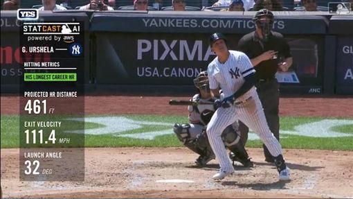 ▲阿謝拉(Gio Urshela)近7戰敲7轟。(圖/翻攝自MLB官網)